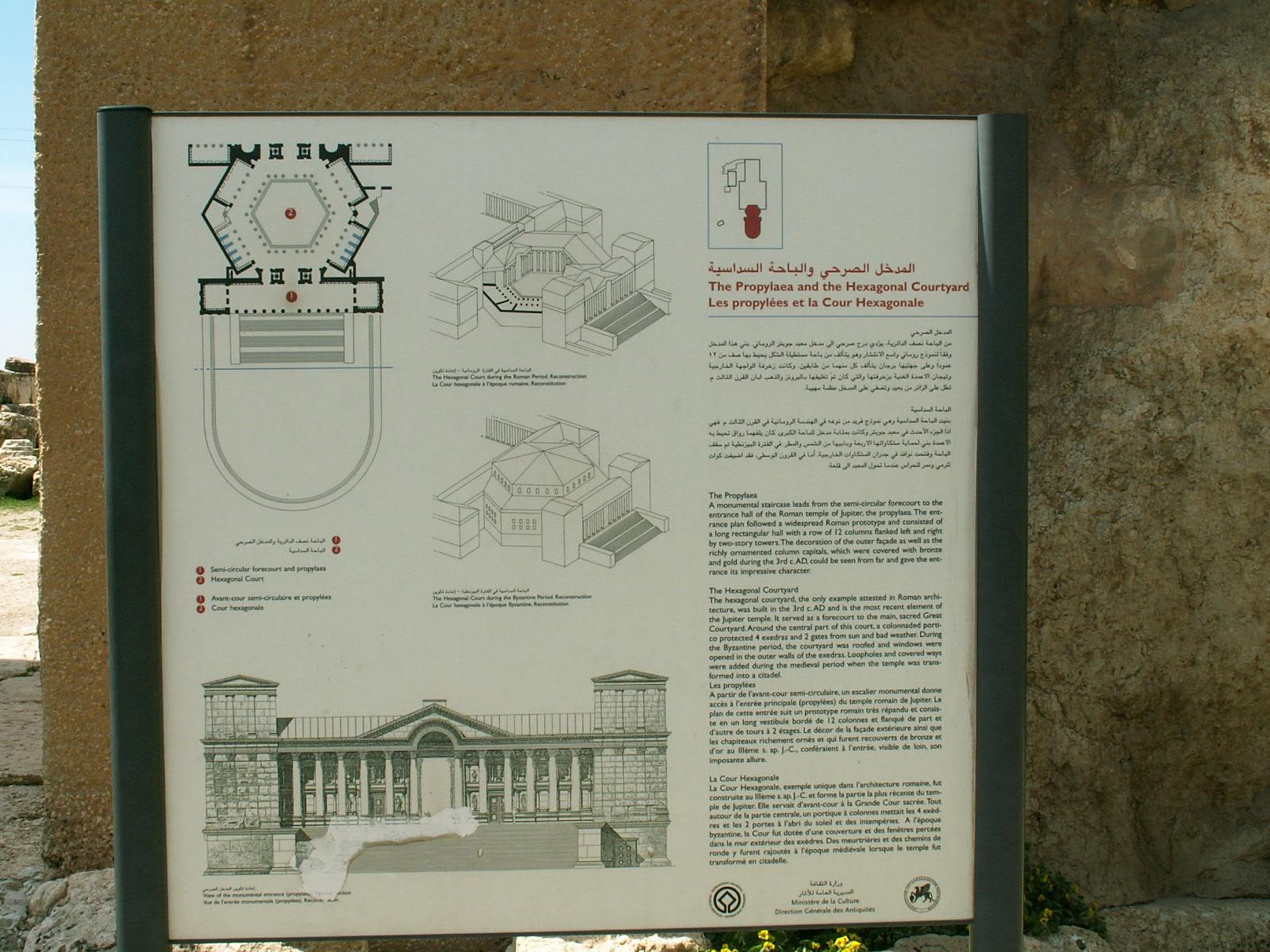 Baalbek Tourist Map